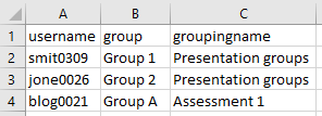 Column C lists the grouping that each group belongs in