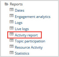 administration, reports, activity report