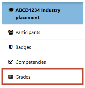 The navigation menu is on the left side of the page. 'Grades' is the fifth item in the list